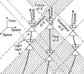 space-time facebook wallpaper